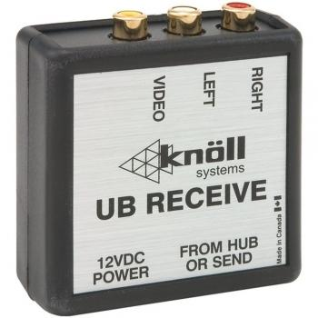 Knoll UB-RECEIVE Video Receiving Baluns 3 RCA Outputs & 1 RJ-45 Input (KNLUBRECEIVE)
